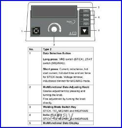 Riland 180A Inverter Multi Process Welder 230V MIG / TIG /Arc welding